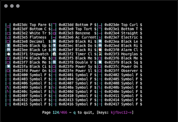 An example of corrected alignment by Hyper Terminal